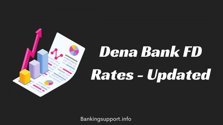 fd rates dena Bank